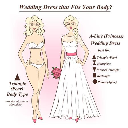 A-라인 또는 여성의 몸 모양 유형에 맞는 공주 웨딩 드레스의 인포 그래픽. 속옷과 웨딩 드레스에 여자의 그림.