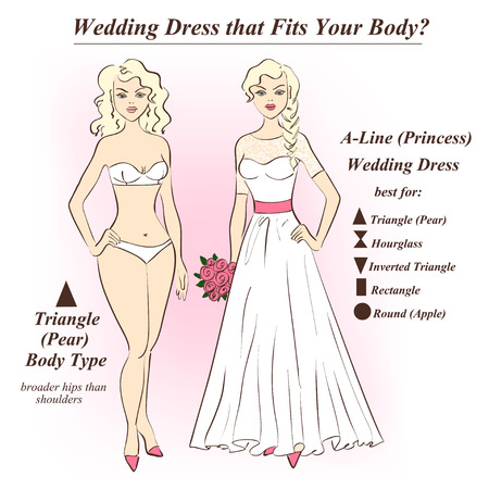 dresses: Infographic of A-Line or Princess wedding dress that fits for female body shape types. Illustration of woman in underwear and wedding dress.