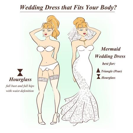 여성의 몸 모양 유형에 맞는 인어 웨딩 드레스의 인포 그래픽. 속옷과 웨딩 드레스에 여자의 그림.