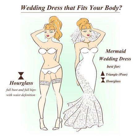 white dress: Infographic of Mermaid wedding dress that fits for female body shape types. Illustration of woman in underwear and wedding dress.