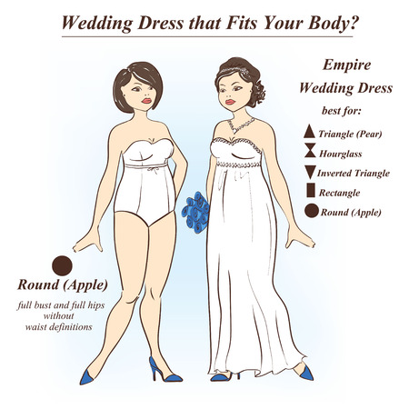Infographic of Empire wedding dress that fits for female body shape types. Illustration of woman in underwear and wedding dress. Vettoriali