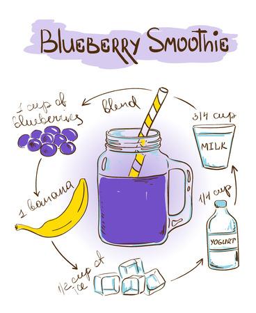 Hand getekende schets illustratie met Blueberry smoothie recept. Inclusief recept en de ingrediënten voor het restaurant of cafe. Gezonde levensstijl concept.