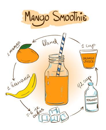 batidos de frutas: Dibujado a mano ilustración boceto con batido de mango. Incluyendo la receta y los ingredientes para el restaurante o cafetería. Concepto de estilo de vida saludable.
