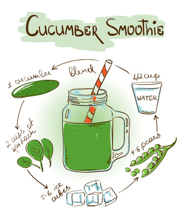 Hand drawn sketch illustration with Cucumber smoothie. Including recipe and ingredients for restaurant or cafe. Healthy lifestyle concept.