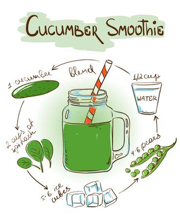 Hand getekende schets illustratie met komkommer smoothie. Inclusief recept en de ingrediënten voor het restaurant of cafe. Gezonde levensstijl concept. Stock Illustratie