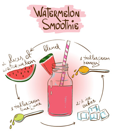 smoothie: Hand drawn sketch illustration with Watermelon smoothie. Including recipe and ingredients for restaurant or cafe. Healthy lifestyle concept.