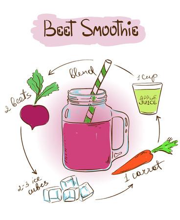 Hand getekende schets illustratie met Beet smoothie. Inclusief recept en de ingrediënten voor het restaurant of cafe. Gezonde levensstijl concept.