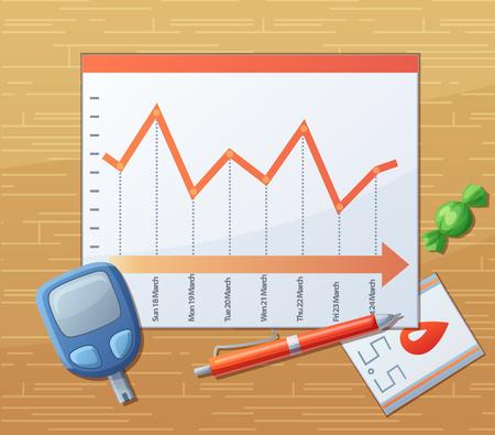 Testing blood sugar level, glucose meter, diabet. Cartoon vector illustration