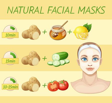 Masques faciaux naturels. Illustration vectorielle de dessin animé de jeune femme appliquant un masque fait maison pour le visage fait de produit alimentaire. Vecteurs