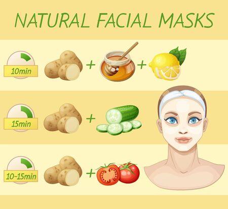 Natural facial masks. Cartoon vector illustration