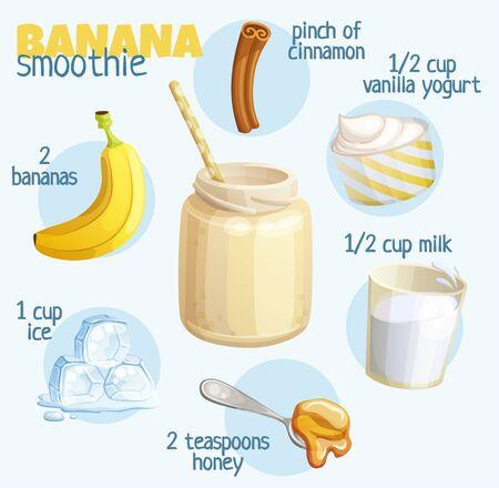 Smoothie recipe illustration with banana, milk, honey, yogurt, cinnamon. Milkshake ingredients cartoon vector icons Illustration
