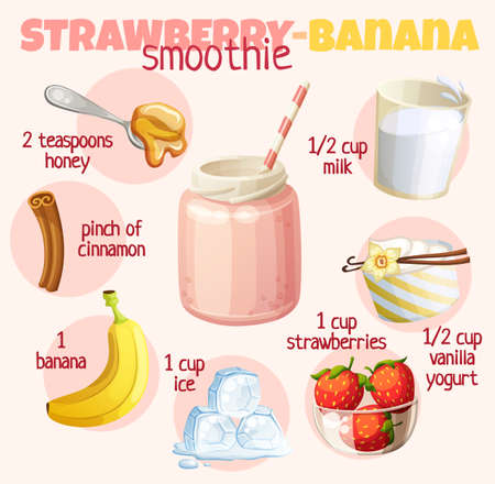 Smoothie recipe illustration with banana, strawberries, milk, honey, vanilla yogurt, cinnamon. Milkshake ingredients cartoon vector icons