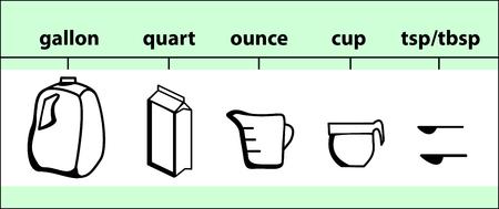 Vector Illustratie van gewoonterecht Imperial Cooking Metingen