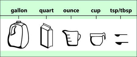 measuring: Vector Illustration of Customary Imperial Cooking Measurements