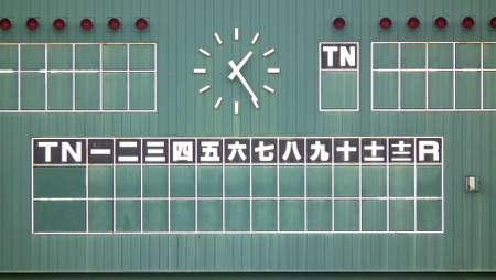 innings: Scoreboard