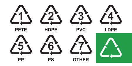 Index of Recycling Symbols with numbers for plastic, vector