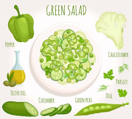 cauliflower: Green salad recipe with ingredients. Top view. illustration. Plate with sliced vegetables.