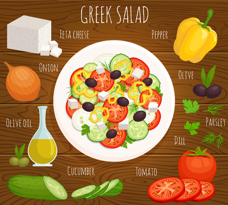 Greek salad recipe with ingredients. Top view. Sliced vegetables on white plate on a wooden table.