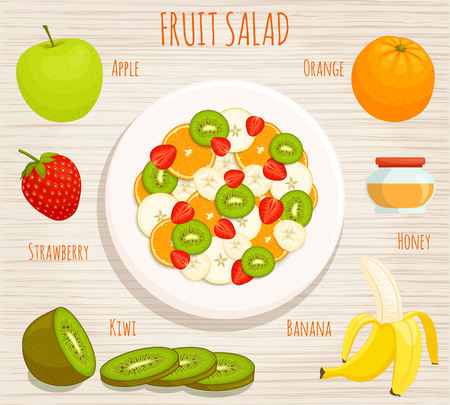 The recipe for fruit salad. Vector. View from above. Sliced fruit on a plate. Template for the menu of bars, cafes and restaurants.
