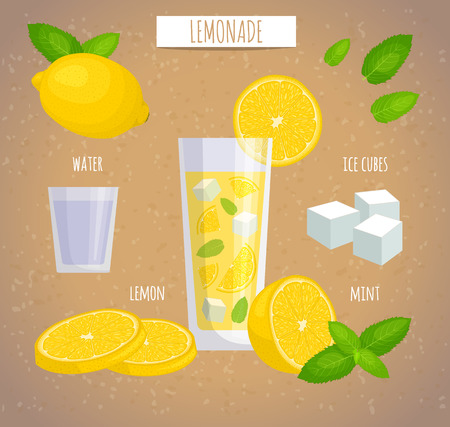 The recipe for making lemonade. Infographics vector. A popular non-alcoholic beverage with ingredients