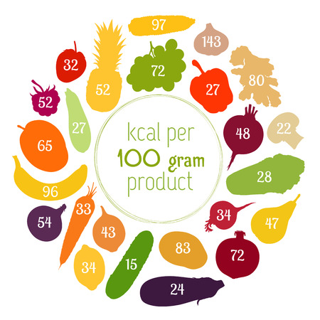 Calories in various vegetables and fruits. Vector infographics. Conceptual collage about healthy nutrition and diets.