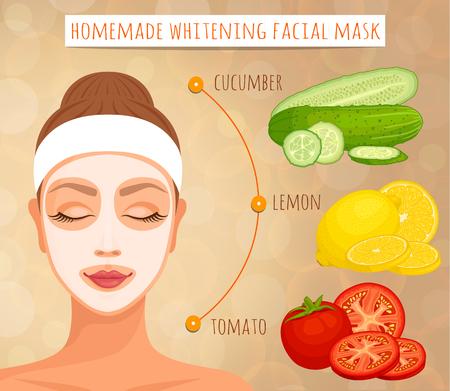 La recette d'un masque facial blanchissant fait maison. Ingrédients pour un masque cosmétique naturel. Illustration vectorielle. Soins du visage. Vecteurs