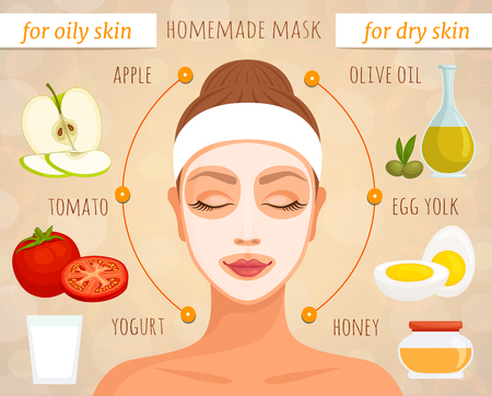 A recipe for a cosmetic homemade mask for dry and oily skin. Vector collage. Care for different skin types. Stock Illustratie