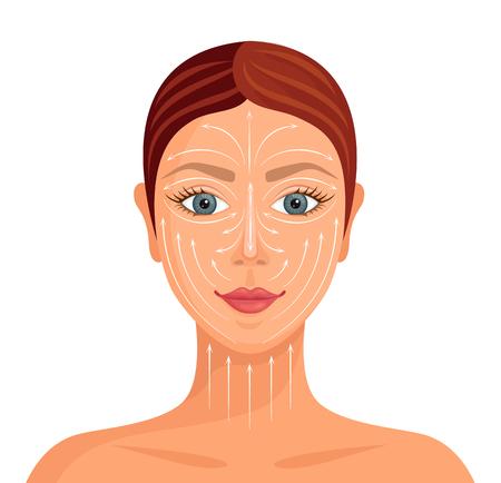 Volto di donna con linee di massaggio. Schema di applicazione di una crema per il viso. Cura della pelle.