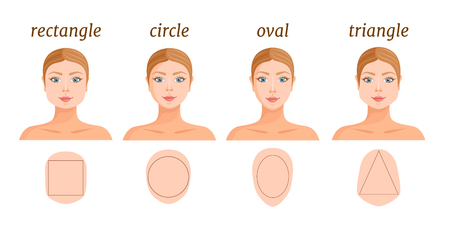 Vector banner with the image of the most common forms of female faces. Example of the shape of the face. Stock Illustratie