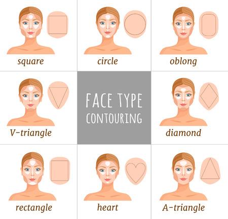 Contouren voor verschillende gezichtsvormen. Vector make-up gids. Een set vrouwelijke gezichten met contouren. Hoe u verschillende soorten gezichten kunt contouren en markeren.