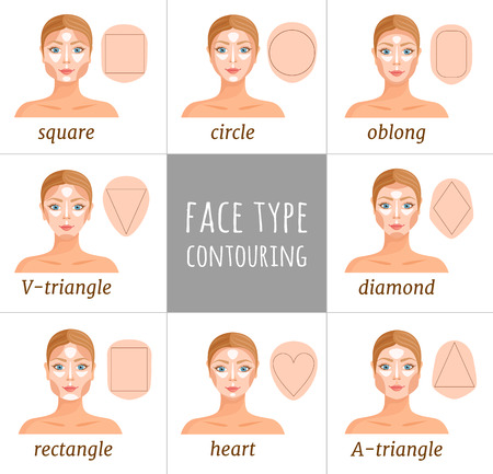 Contouring for different face shapes. Vector makeup guide. A set of female faces with contouring. How to contour and highlight different types of faces.