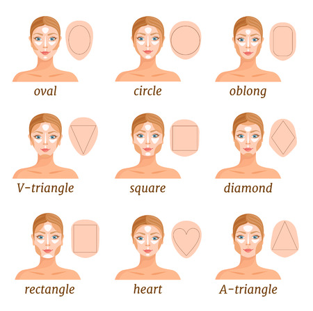 An example of contouring a face of various shapes. Makeup tips. How to contour and highlight different types of faces. Vector illustration.
