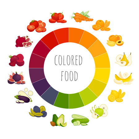 Color wheel with examples of fruits and vegetables that match different colors. Food of different colors with a spectrum. Vector illustration. Infographics.