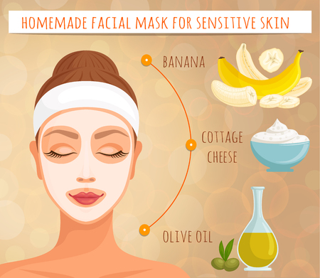 Homemade natural mask. Sensitive skin. Vector. Woman face.
