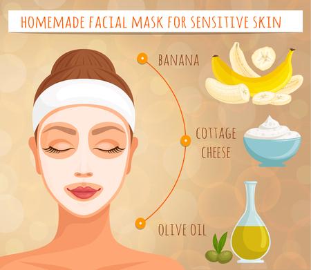 Masque naturel fait maison. Peau sensible. Vecteur. Visage de femme.