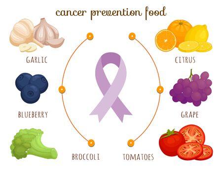 Cancer Prevention Food. Vector illustration. Health infographics.