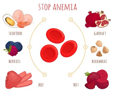 Infographics on the topic of nutrition for anemia. Vector concept about health and diets. Stock Illustratie