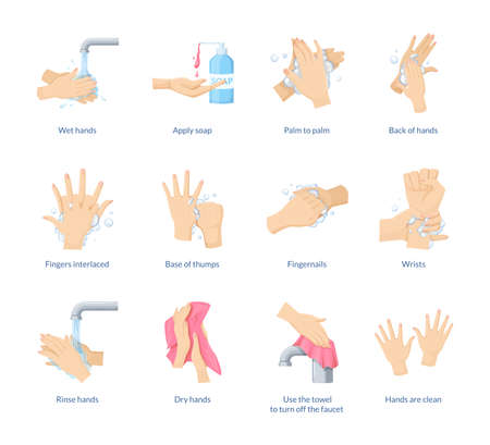 Medical instruction stages proper care of hands washing, preventive maintenance of bacteria, virus. Hand washing, sanitary hygiene, skin prevention Covid-19 virus coronavirus cartoon vector
