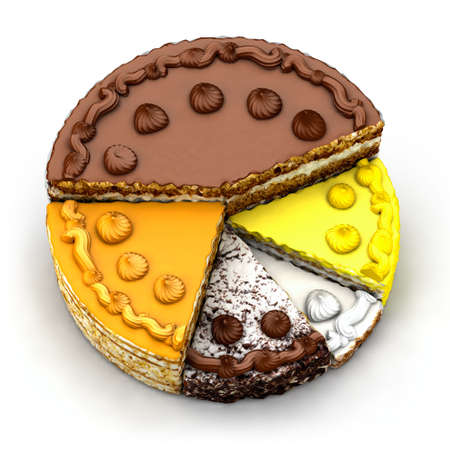 tarts: The metaphor of the market, divided by the tidbits in the form of various pieces of cake