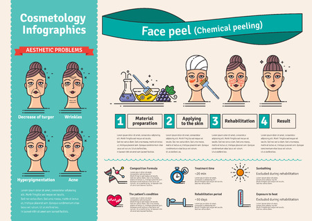 Vector Illustrated set with salon cosmetology peeling. Infographics with icons of medical cosmetic procedures for face skin.  イラスト・ベクター素材