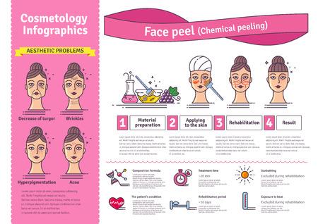 Vector conjunto ilustrado con peeling salón de cosmetología. Infografía con los iconos de médicos para procedimientos cosméticos piel de la cara.