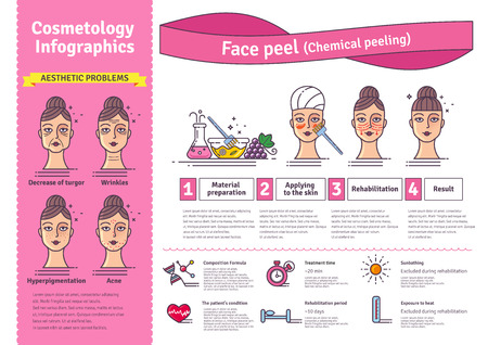 Vector Illustrated set with salon cosmetology peeling. Infographics with icons of medical cosmetic procedures for face skin. Ilustração
