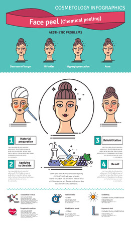 scrubs: Vector Illustrated set with salon cosmetology peeling. Infographics with icons of medical cosmetic procedures for face skin. Illustration