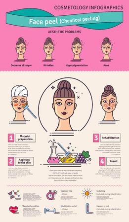 ベクター イラストをサロン美容剥離を使って設定します。顔の皮膚の医療化粧品の手順のアイコンとインフォ グラフィック。