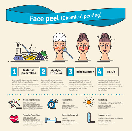 chemical peels: Vector Illustrated set with salon cosmetology peeling. Infographics with icons of medical cosmetic procedures for face skin. Illustration