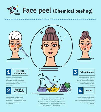 Vector conjunto ilustrado con peeling salón de cosmetología. Infografía con los iconos de médicos para procedimientos cosméticos piel de la cara. Ilustración de vector