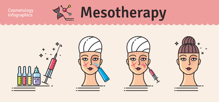 Vector Illustrated set with salon cosmetology mesotherapy. Infographics with icons of medical cosmetic procedures for skin. Ilustração Vetorial
