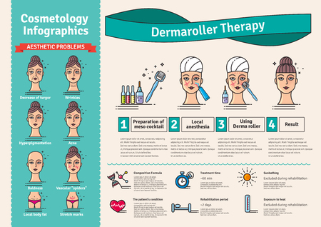 wrinkle: Vector Illustrated set with salon cosmetology Derma Roller therapy. Infographics with icons of medical cosmetic procedures for skin.