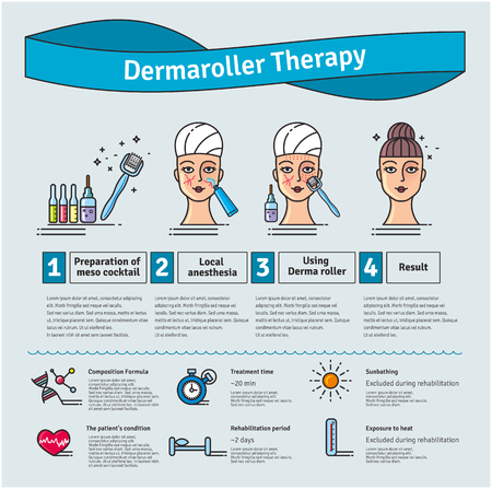 procedures: Vector Illustrated set with salon cosmetology Derma Roller therapy. Infographics with icons of medical cosmetic procedures for skin.