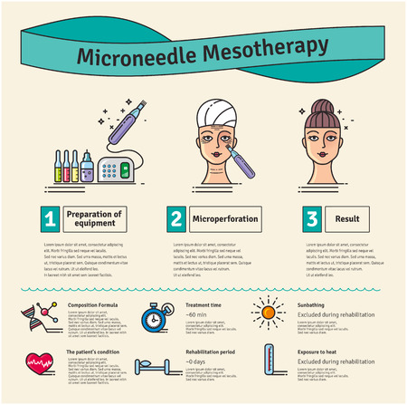 Vector Illustrated set with salon cosmetology Micro needle mesotherapy. Infographics with icons of medical cosmetic procedures for skin. Stock Illustratie